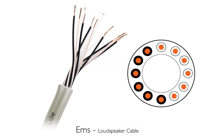 สายลำโพง Black Cable EMS